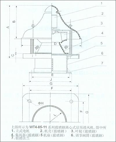 wt4-85-11型玻璃钢离心式屋顶风机外形结构