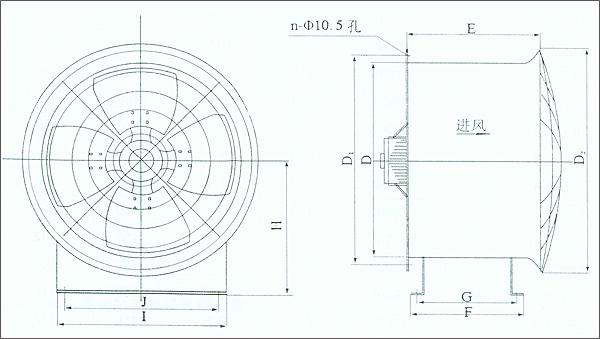 lff系列冷库专用风机